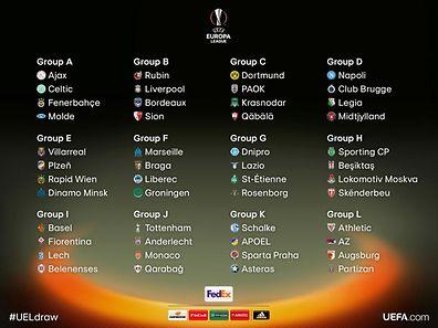 Die Europa-League-Gruppen wurden am Freitag ausgelost.
