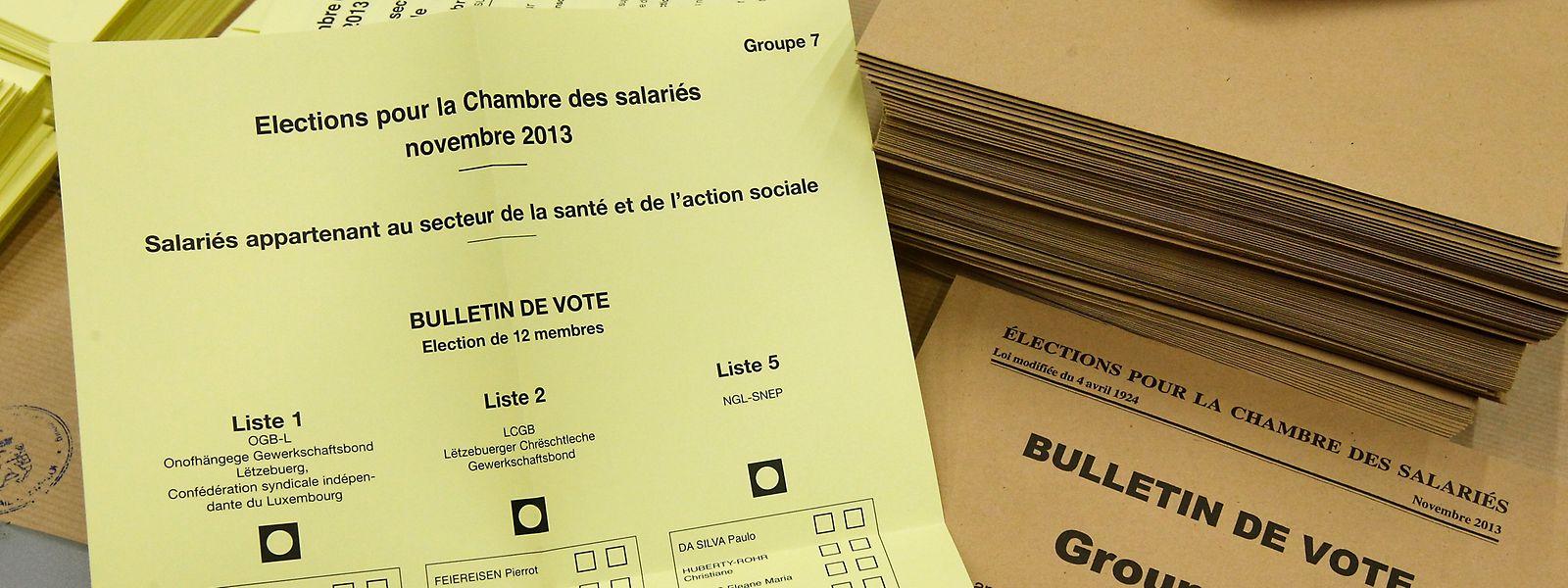 Die Sozialwahlen finden Anfang 2019 statt.