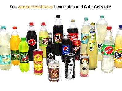 Ein regelmäßiger Konsum von zuckerhaltigen Getränke, erhöht das Risiko für Fettleibigkeit und Typ-2-Diabetes.