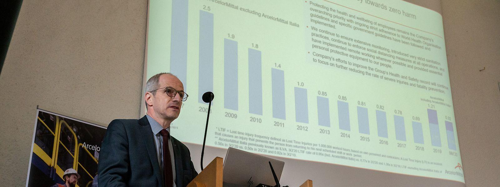 ArcelorMittal Luxembourg-Chef Roland Bastian: Die Luxemburger Werke spürten die Produktionsdrosselung in Auto- und Bauindustrie.