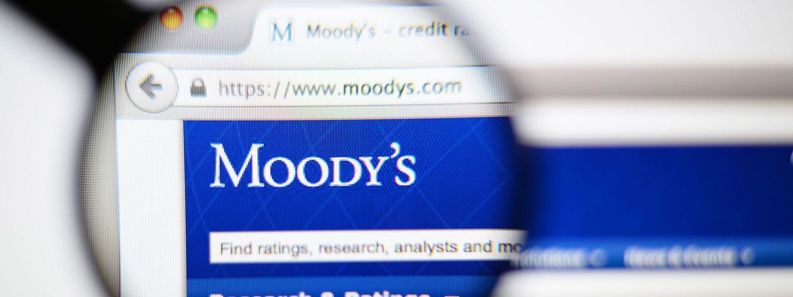 Moody's Investors Service, oft als Moody's bezeichnet, ist das Bonitätsrating-Geschäft der Moody's Corporation.