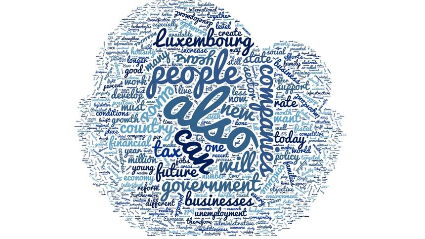 A word cloud shows in English the words most commonly used in Bettel's State of the Nation address on Tuesday