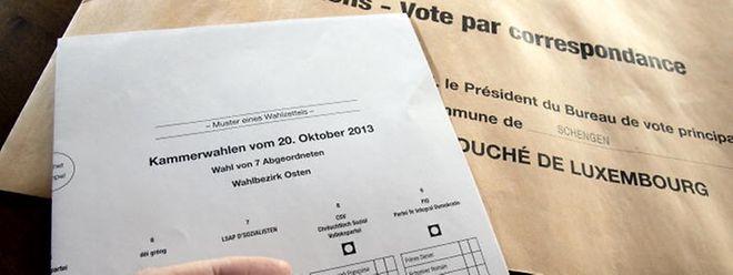 Der Statec hat die Wählerschaft nach sozioökonomischen Kriterien untersucht.
