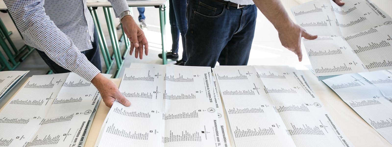 Die Erstwähler tendieren zur DP und zu den Grünen.