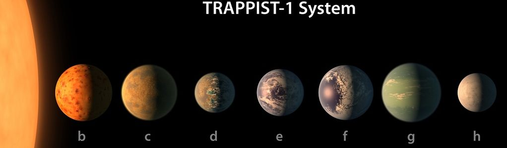 all discovered planets in order - photo #33
