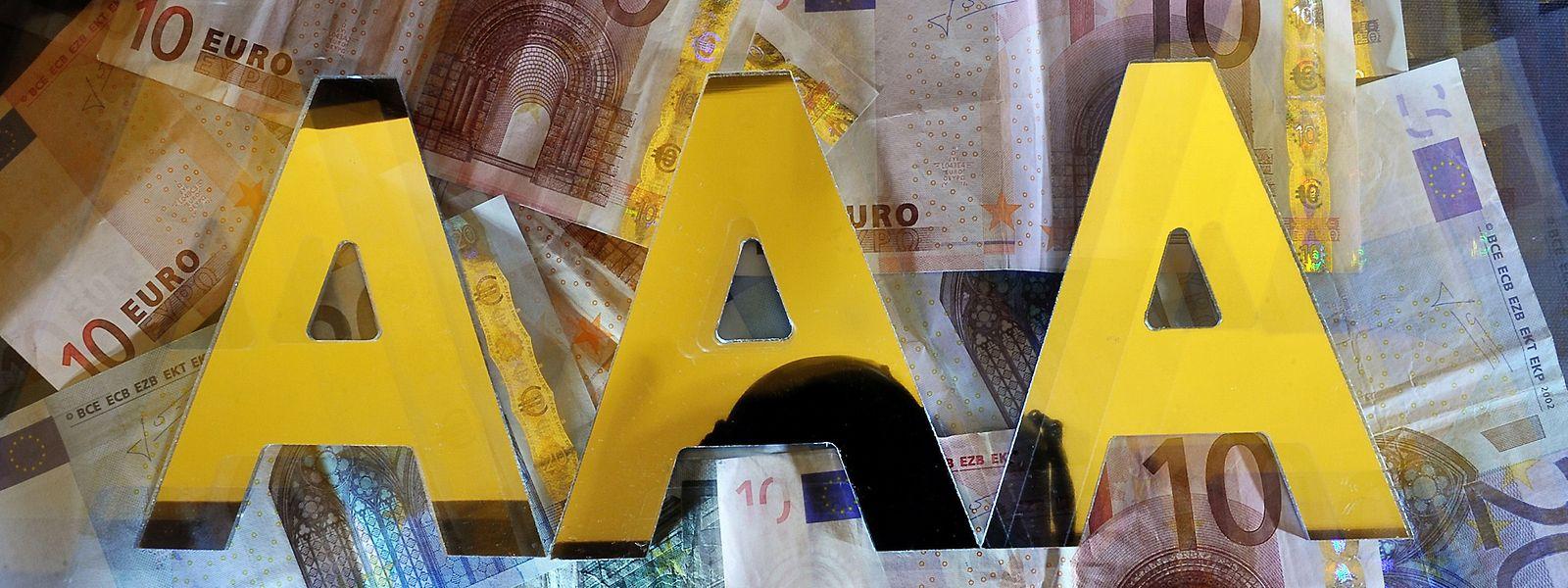 Fitch begründet das AAA-Rating mit der Widerstandsfähigkeit Luxemburgs in der Corona-Pandemie.