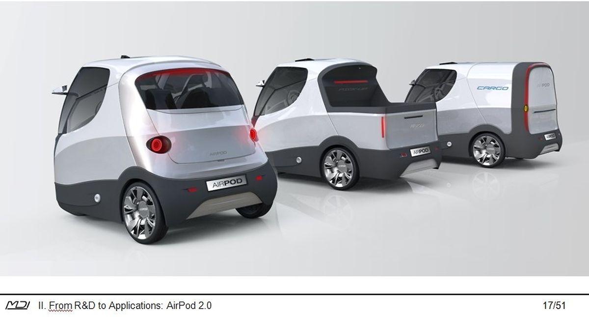 Les trois modèles de l'Airpod 2.0
