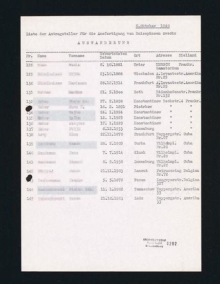 Gleich am Tag nach der zweiten Münzel-Verordnung vom 5. Oktober stellte das jüdische Konsistorium eine Liste mit Antragstellern für Reisepässe aus. Die Aktion war mit Wehrer abgesprochen, vielleicht sogar von ihm veranlasst worden.