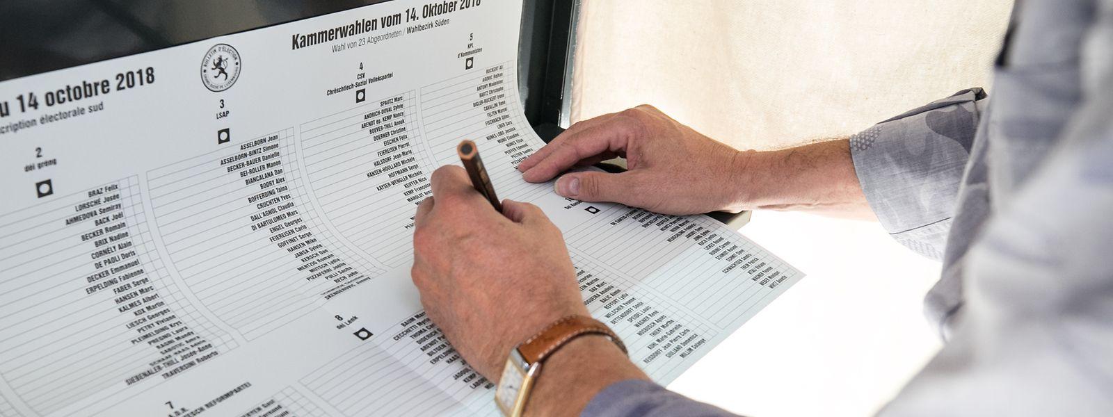 """Die Debatte um die Doppelmandate und die Wahlbezirke soll separat geführt werden. """"Mini-Referenden"""" sind nicht ausgeschlossen."""