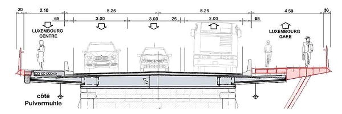 Actuellement deux voies de circulation permettent aux voitures de passer le viaduc dans le sens gare - centre-ville. Après les travaux une voie supplémentaire permettra aux bus de circuler vers la gare centrale.