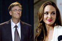 Bill Gates und Angelina Jolie konnten am meisten Bewunderer verbuchen.