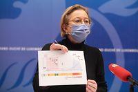 WI,PK Paulette Lenert,Retrospective de la semaine.Corona,Ministere de la Sante,Gesundheitsministerium. Foto: Gerry Huberty/Luxemburger Wort