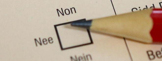 """Das dreifache """"Nein"""" am 7. Juni 2015 hat bis zu einem gewissen Grad die politische Landschaft verändert."""