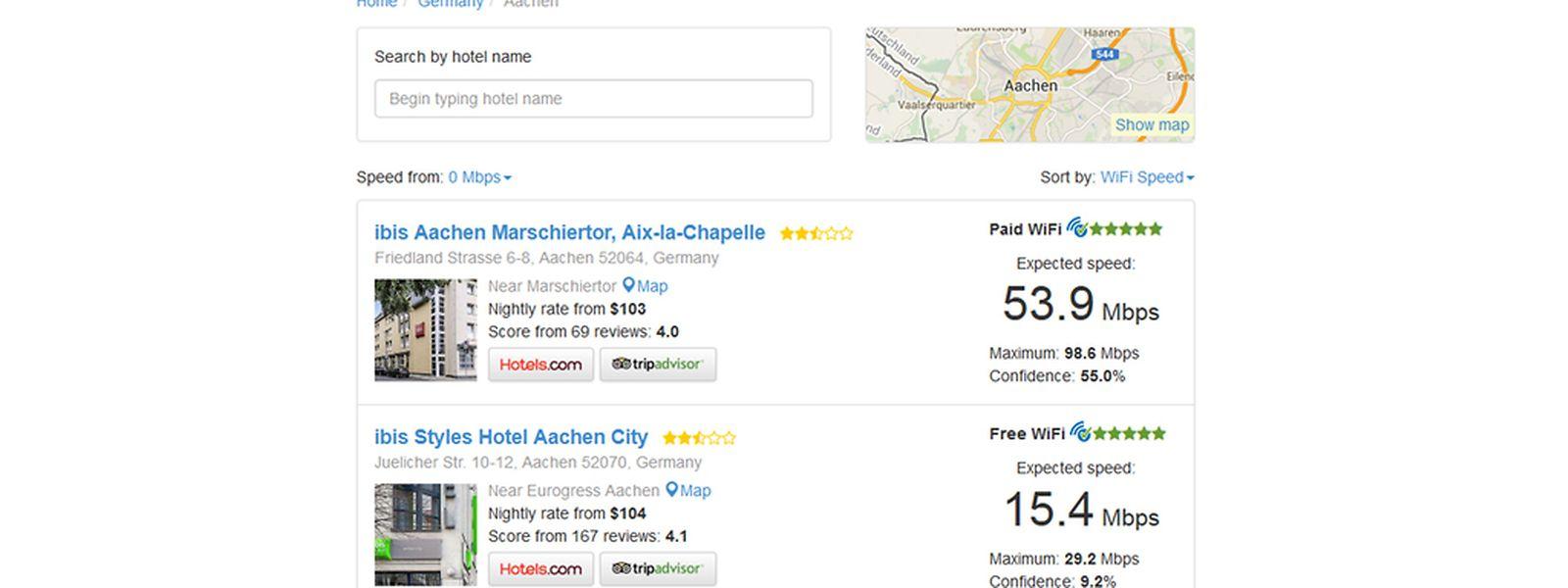 Auf Messdaten von fünf Hotels kommmt derzeit die Stadt Aachen, auch Hotels in Luxemburg können getestet werden.