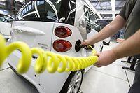 VP 3481962, FRANKREICH, HAMBACH, 06.12.2012,  Produktion Smart Fortwo Electric Drive [JEGLICHE VERWENDUNG nur gegen HONORAR und BELEG. URHEBER/AGENTURVERMERK wird gemaess Paragraph 13 UrhG und unserer AGB ausdruecklich verlangt. Es gelten ausschliesslich unsere AGB. Tel: +49-(0)228-935650, www.vario-images.com]