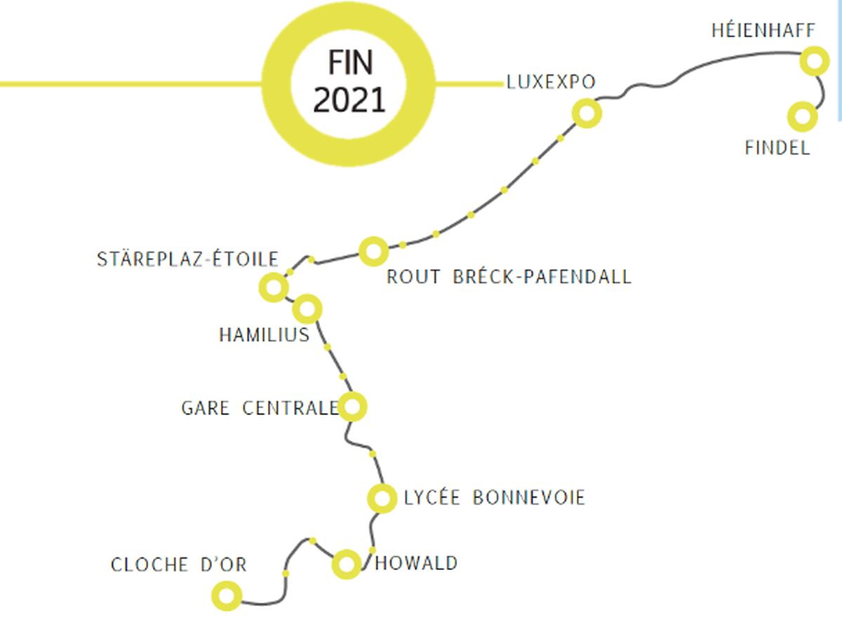Fin 2021, le tram circulera sur un tracé de 16,4 km qui desservira 24 stations dont 10 pôles d'échange (ronds verts).