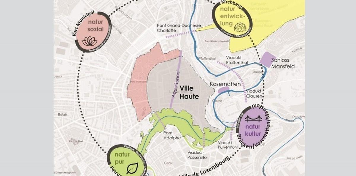 La répartition des thèmes entre les quatre quartiers concernés.