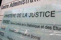 Le ministère de la Justice appelle les entités inactives à se manifester, sous peine de radiation.