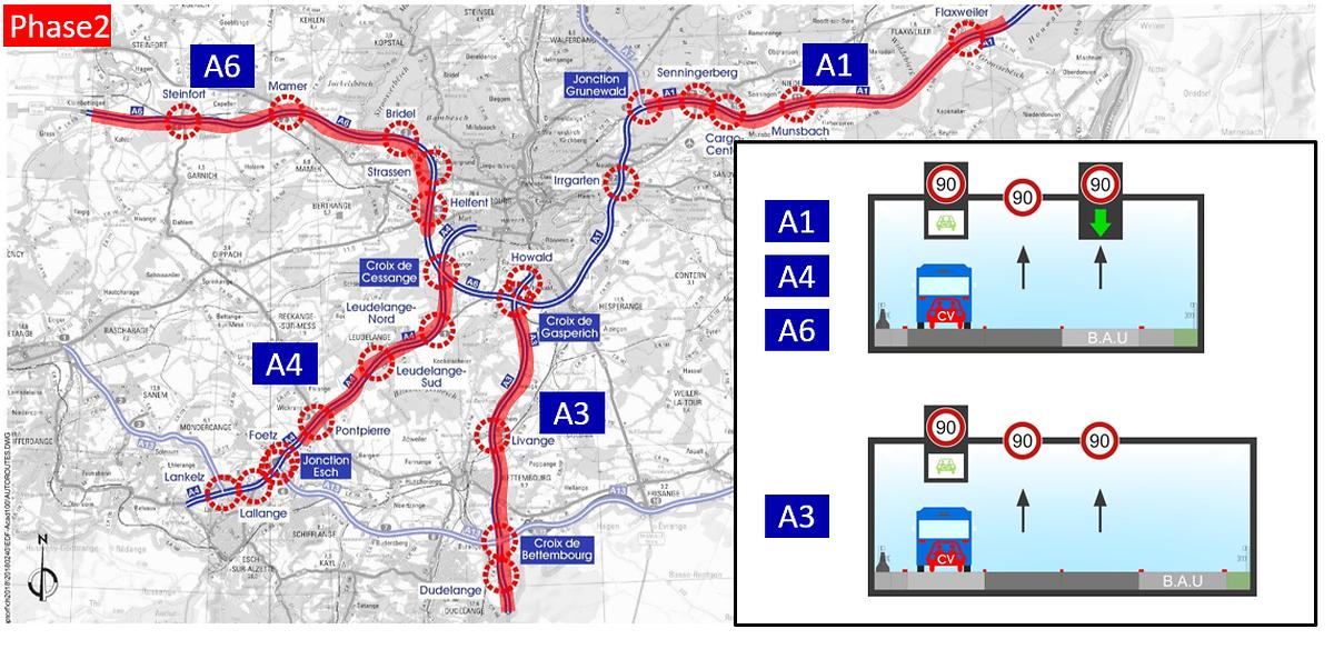 Dans une seconde phase, l'usage de la bande d'arrêt d'urgence sera étendu dans les deux sens sur certains tronçons du réseau autoroutier (A1, A3, A4, A6).