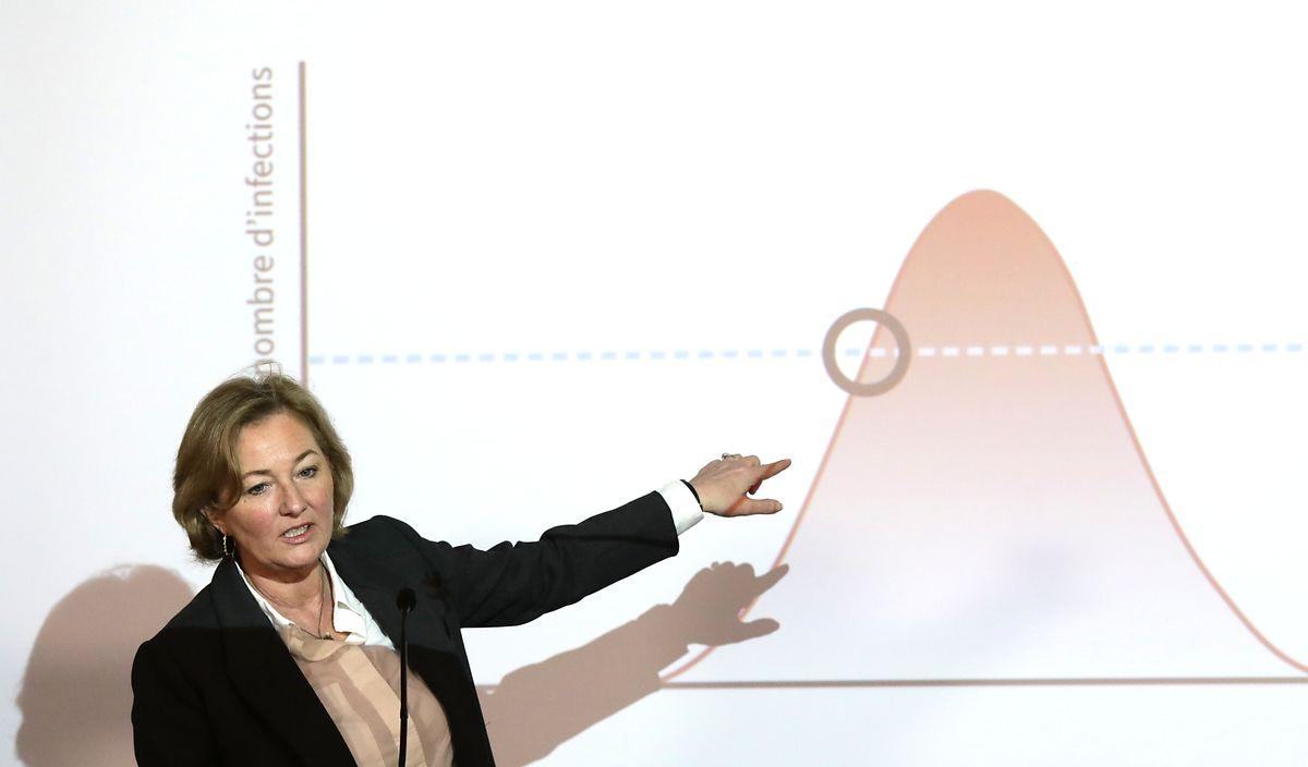 Gesundheitsministerin Paulette Lenert erweist sich als souveräne Krisenmanagerin. Unermüdlich betont sie, dass die Sicherheitsmaßnahmen der Regierung notwendig seien, um die Kurve der Neuinfektionen flach zu halten und das Gesundheitswesen nicht zu überfordern.