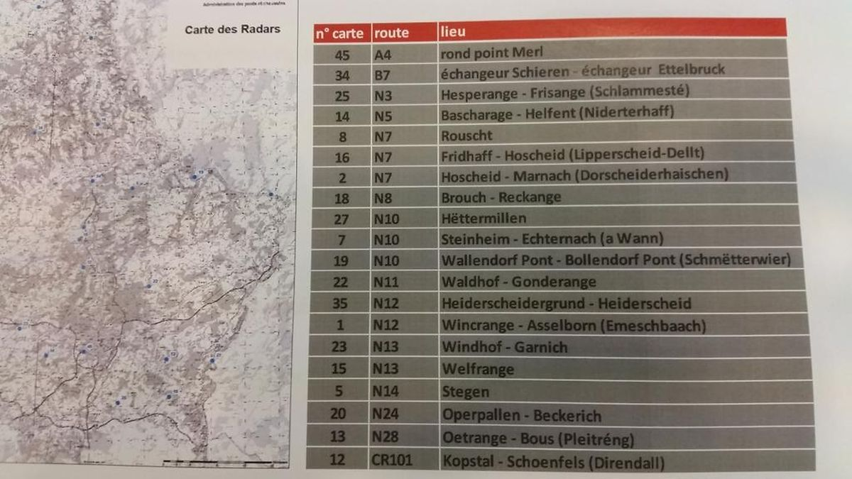 Os locais onde onde os radares vão ser instalados (clique para ampliar a imagem)