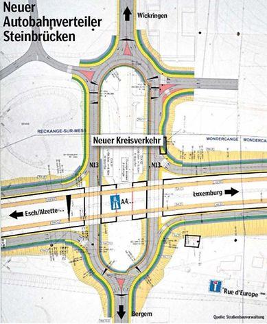Die Autobahnzufahrten am künftigen Autobahnverteiler werden alle in einen neuen Kreisverkehr münden der auf der N13 (Route des trois cantons) enstehen wird.