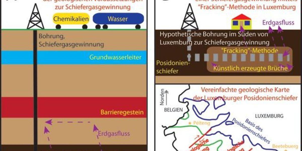 Sollte es irgendwann ein ökologisch verträgliches Verfahren geben, sollte über einen Abbau zumindest diskutiert werden könne, so Minister Schneider.