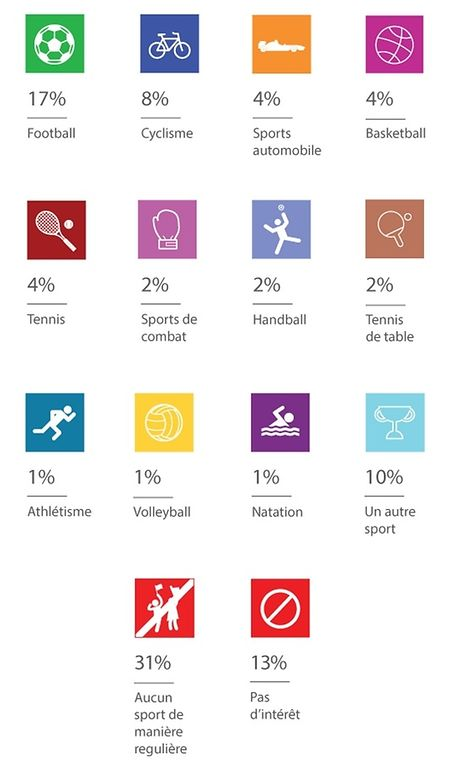 Diese nationalen Sportarten verfolgen die Luxemburger am liebsten.