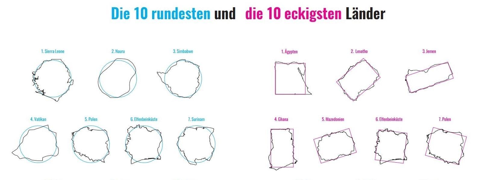 Eine runde (beziehungsweise eckige) Sache: Diese Länder bereiten Geometrikern Glücksgefühle.