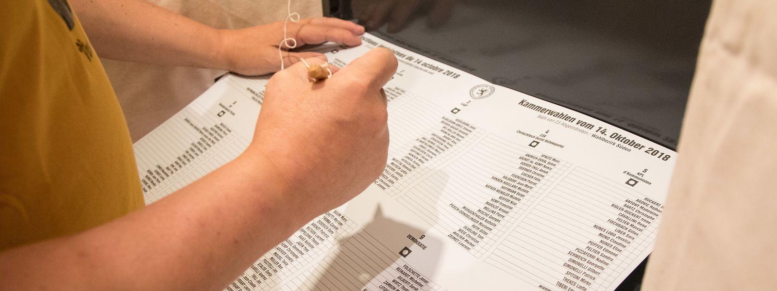 Der Wähler hat 60 Abgeordnete ins Parlament gewählt. Unter ihnen acht neue Gesichter.