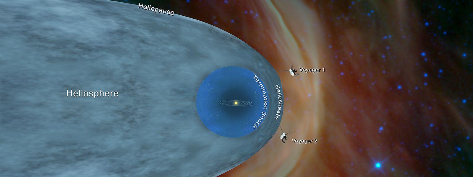 Diese von der NASA zur Verfügung gestellte Abbildung zeigt die Position der NASA-Sonden Voyager 1 und Voyager 2 außerhalb der Heliosphäre der Sonne, die sich weit über die Umlaufbahn von Pluto hinaus erstreckt.