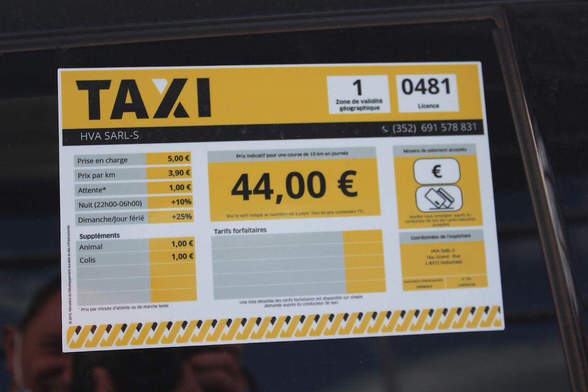 Este é um exemplo do preço da bandeirada que tem de estar exposto na parte de fora de cada táxi. O preço, neste caso, é calculado com base num trajeto de dez quilómetros e foi liberalizado desde 2016.