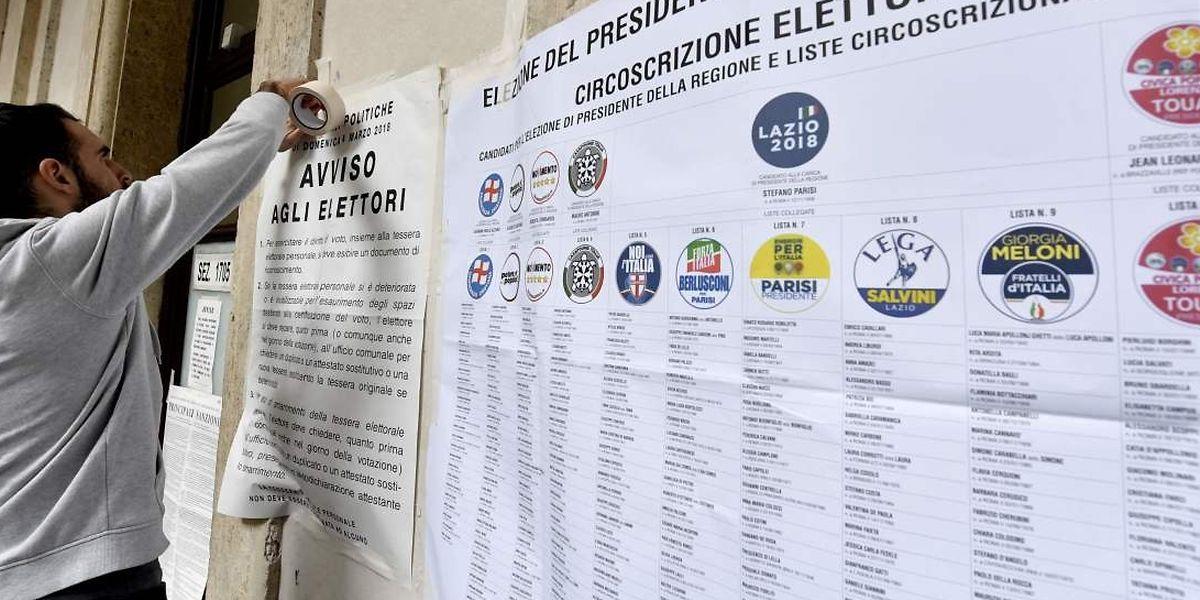 Italien bereitet sich erneut auf eine Schicksalswahl vor. Dem Land droht ein gewaltiger Rechtsruck.