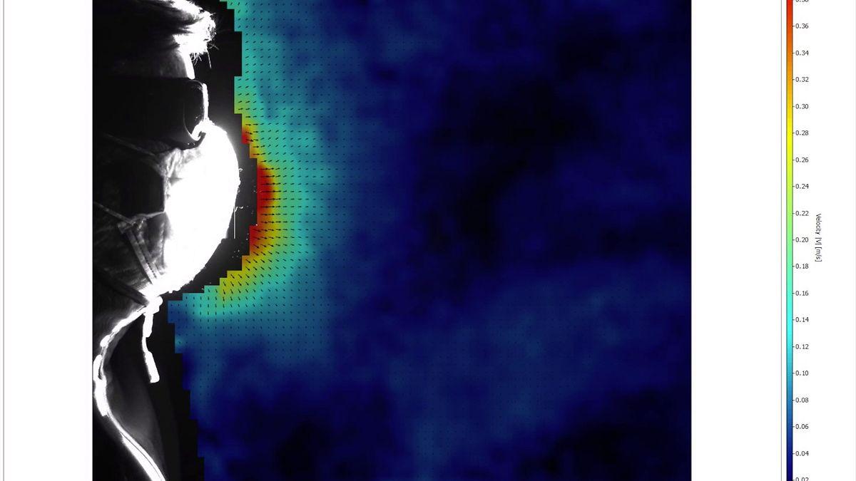 Masken können die Viren zwar nicht aus der Luft herausfiltern, sie bewirken aber, dass der Atem sich nicht so weit verbreitet.