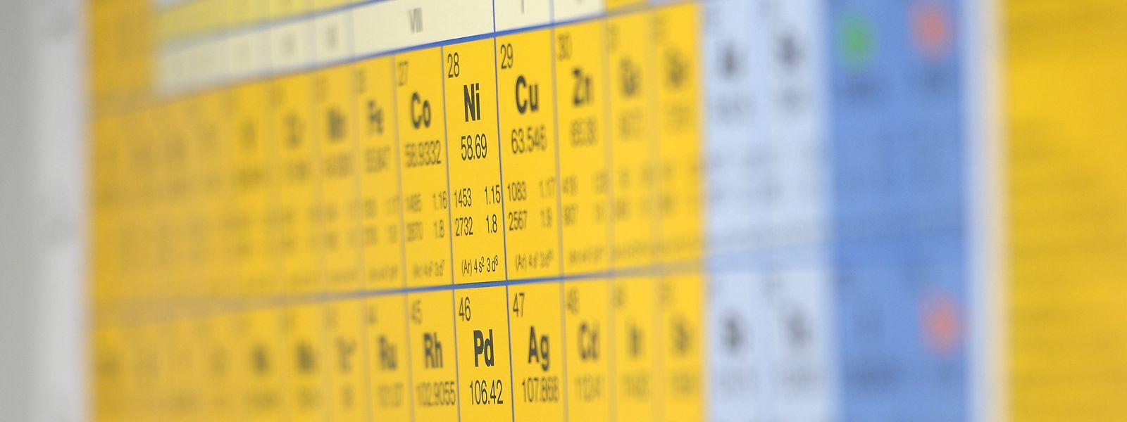 Bis zur Einführung des Periodensystems ordnete man chemische Elemente unter anderem nach ihrer Farbe.