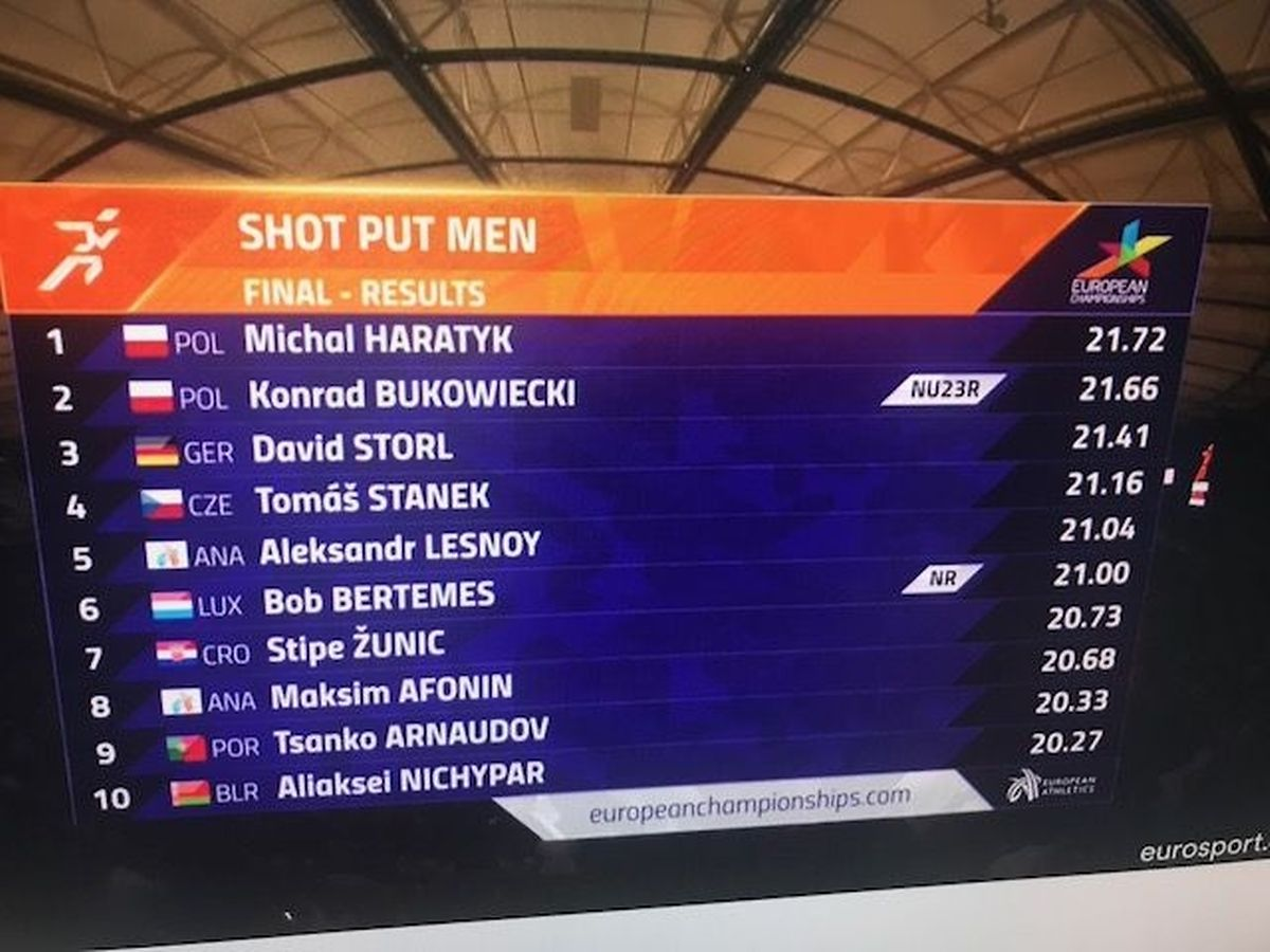 Die Abschlusswertung des Kugelstoßwettkampfs in Berlin, mit Bob Bertemes auf Rang sechs.