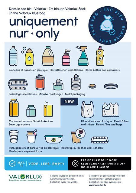 En plus des bouteilles et flacons en plastique, les nouveaux sacs bleus peuvent contenir des barquettes, des canettes en aluminium, des films plastique, des gobelets et des pots ou barquettes.