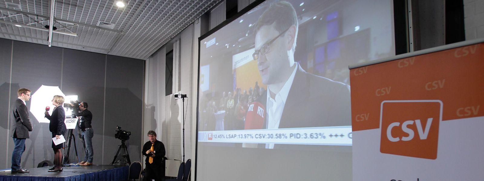 Bei den Wahlen im Oktober 2013 büßte die CSV drei Sitze ein. Laut Umfrage könnte sie heute in allen Bezirken einen Sitz hinzugewinnen.