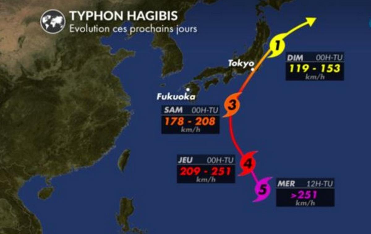 Le typhon Hagibis va suivre une courbe nord-nord-ouest ces prochains jours