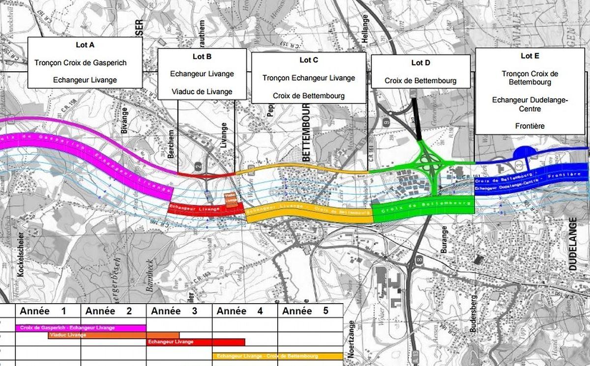 Les automobilistes pourront circuler dans un premier temps le long du chantier avant de basculer d'un côté puis de l'autre de l'autoroute.