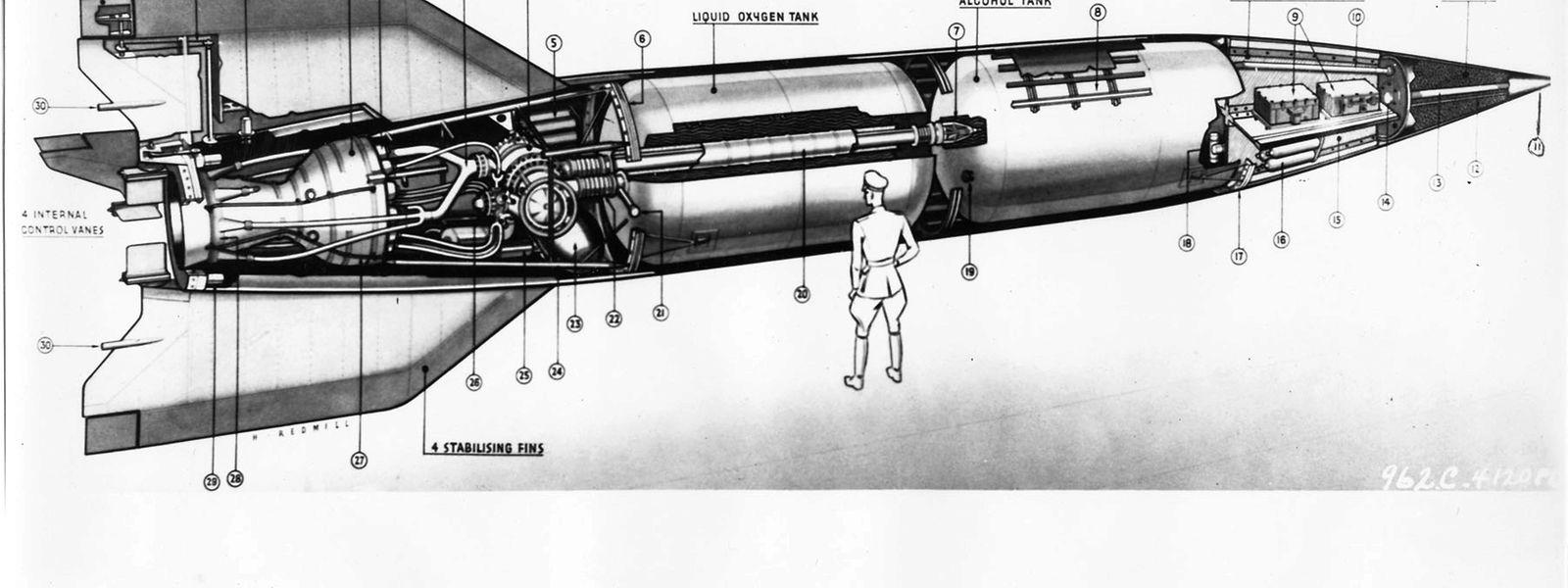 Mit den deutschen Vergeltungswaffen, hier eine Rekonstruktion der US Air Force, wurden im Zweiten Weltkrieg westeuropäische Städte, darunter etwa London und Antwerpen, bombardiert. Die Raketen forderten tausende Opfer.