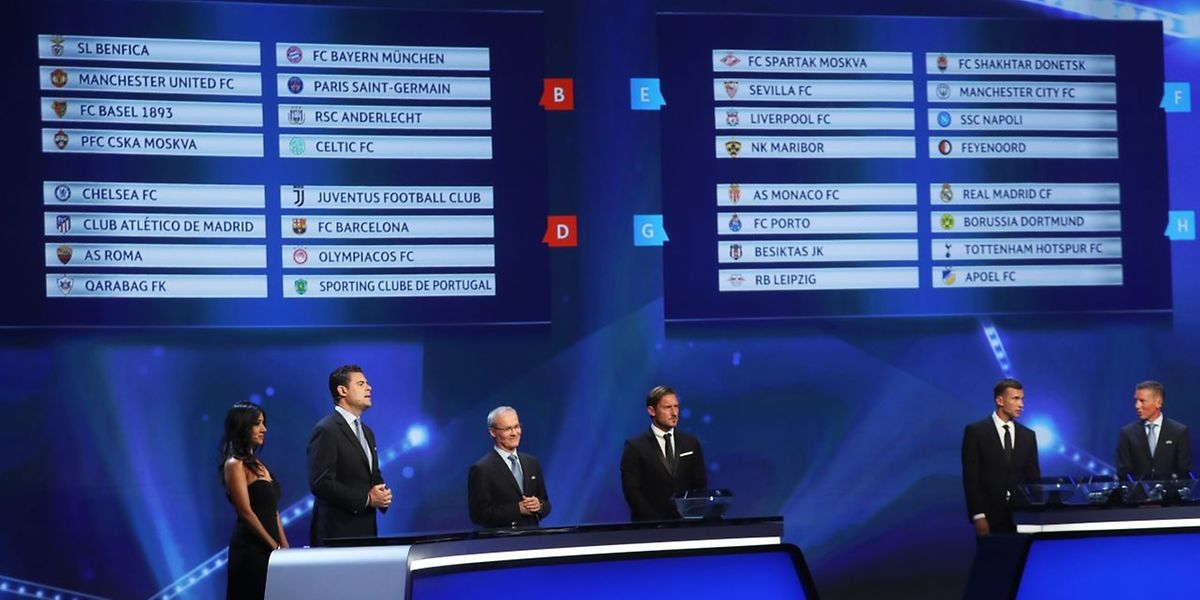 Les huit groupes de la C1 2017-2018