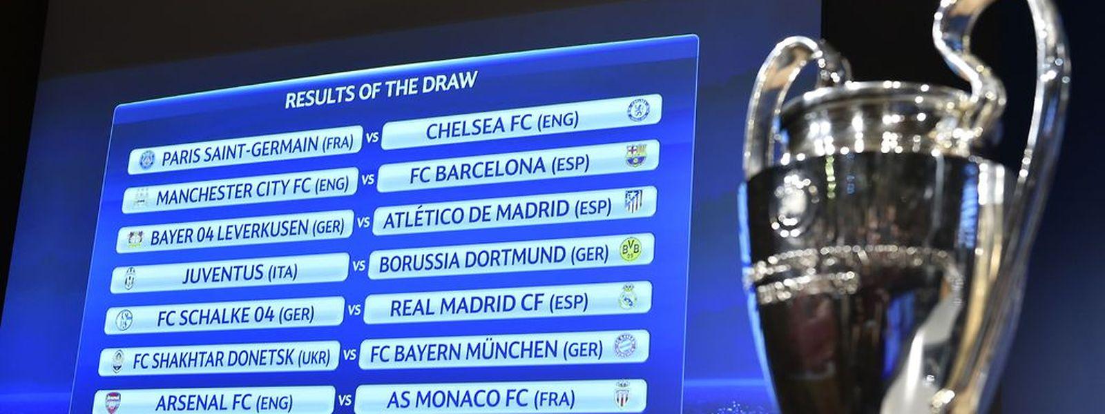 Le tableau de bord propose notamment un très indécis Juventus - Dortmund
